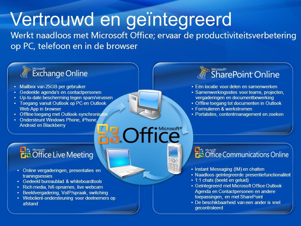 Vertrouwd en geïntegreerd Werkt naadloos met Microsoft Office; ervaar de productiviteitsverbetering op PC, telefoon en in de browser Mailbox van 25GB per gebruiker Gedeelde agenda's en contactpersonen Up-to-date bescherming tegen spam/virussen Toegang vanuit Outlook op PC en Outlook Web App in browser Offline toegang met Outlook-synchronisatie Ondersteunt Windows Phone, iPhone, Android en Blackberry Eén locatie voor delen en samenwerken Samenwerkingssites voor teams, projecten, vergaderingen en documentbewerking Offline toegang tot documenten in Outlook Formulieren & werkstromen Portalsites, contentmanagement en zoeken Online vergaderingen, presentaties en trainingsessies Gedeeld bureaublad & whiteboardtools Rich media, hifi opnames, live webcam Beeldvergadering, VoIP/spraak, switching Webclient-ondersteuning voor deelnemers op afstand Instant Messaging (IM) en chatten Naadloos geïntegreerde presentiefunctionaliteit 1:1 chats (beeld en geluid) Geïntegreerd met Microsoft Office Outlook Agenda en Contactpersonen en andere toepassingen, en met SharePoint De beschikbaarheid van een ander is snel gecontroleerd