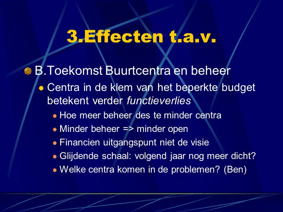 3.Effecten t.a.v. B.Toekomst Buurtcentra en beheer Centra in de klem van het beperkte budget betekent verder functieverlies Hoe meer beheer des te min