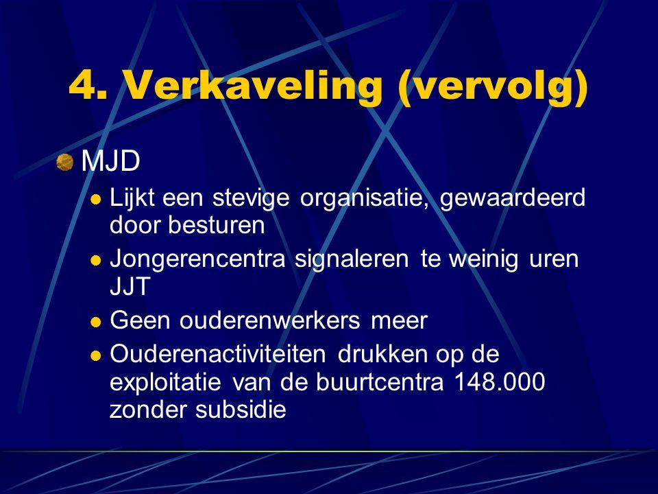 4. Verkaveling (vervolg) MJD Lijkt een stevige organisatie, gewaardeerd door besturen Jongerencentra signaleren te weinig uren JJT Geen ouderenwerkers