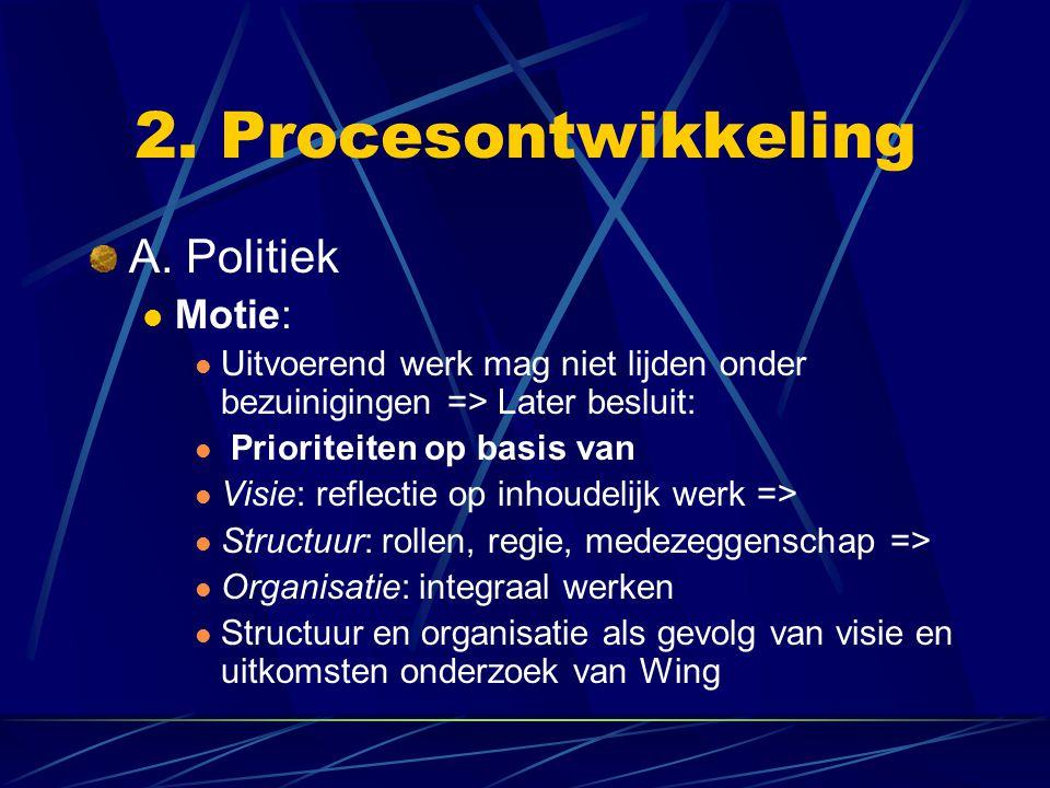 3.Effecten t.a.v.B. Toekomst buurtcentra en beheer (vervolg) Huisvestingslasten.