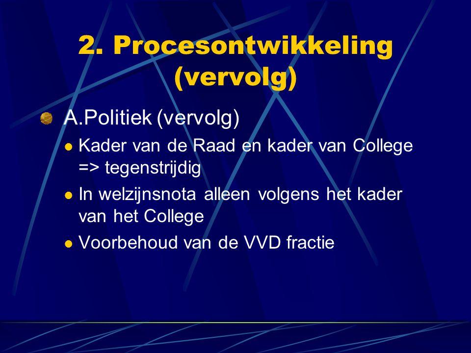 2. Procesontwikkeling (vervolg) A.Politiek (vervolg) Kader van de Raad en kader van College => tegenstrijdig In welzijnsnota alleen volgens het kader