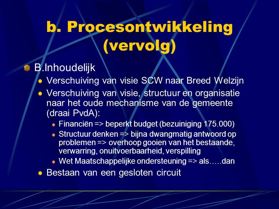 b. Procesontwikkeling (vervolg) B.Inhoudelijk Verschuiving van visie SCW naar Breed Welzijn Verschuiving van visie, structuur en organisatie naar het