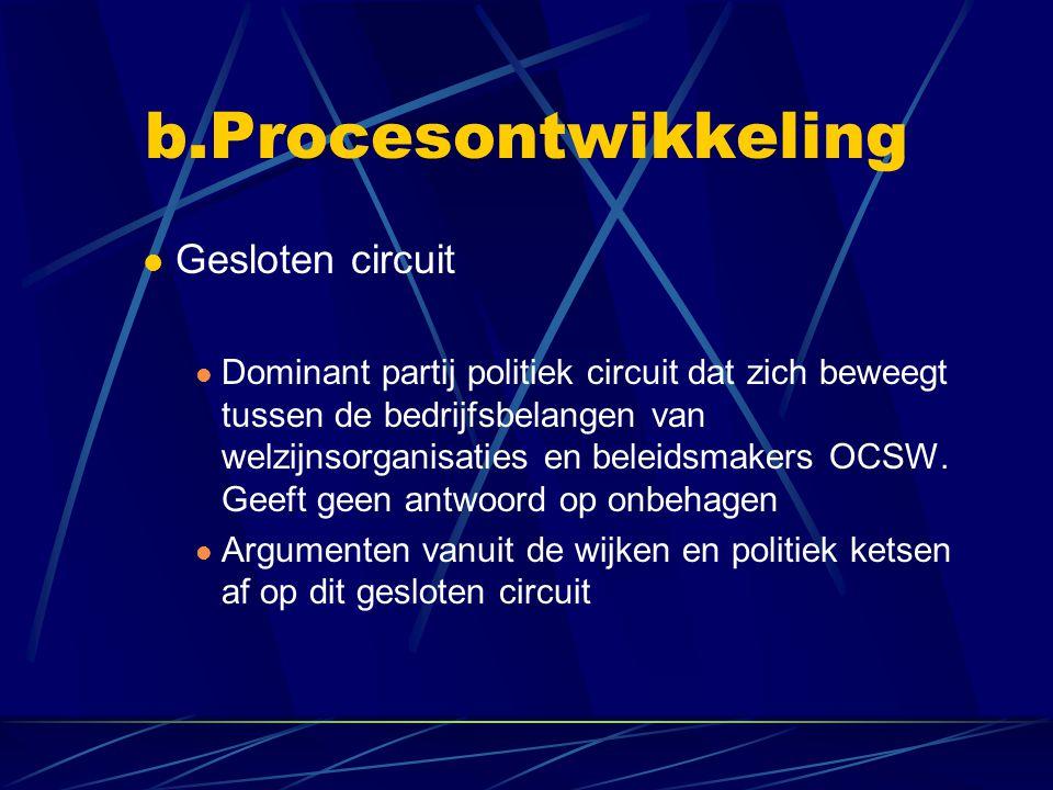 b.Procesontwikkeling Gesloten circuit Dominant partij politiek circuit dat zich beweegt tussen de bedrijfsbelangen van welzijnsorganisaties en beleidsmakers OCSW.