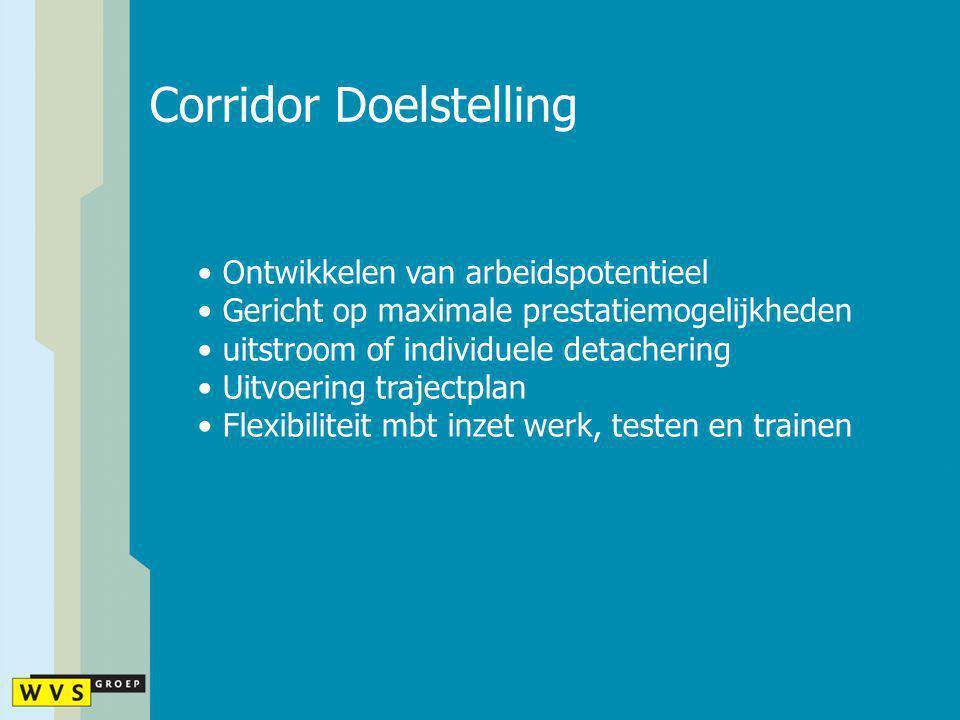 Corridor Doelstelling Ontwikkelen van arbeidspotentieel Gericht op maximale prestatiemogelijkheden uitstroom of individuele detachering Uitvoering tra