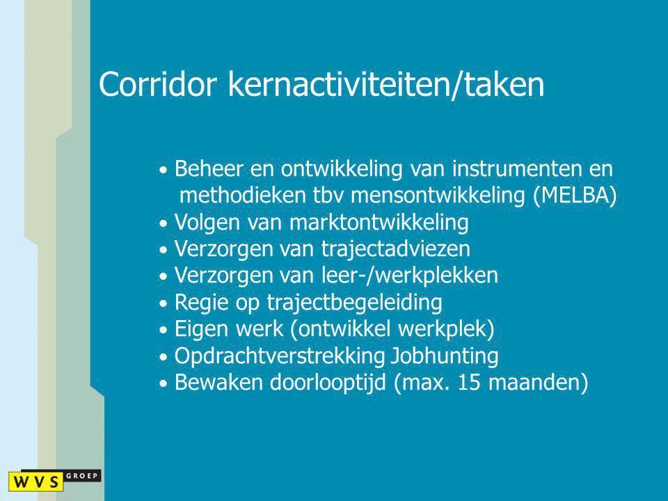 Corridor kernactiviteiten/taken Beheer en ontwikkeling van instrumenten en methodieken tbv mensontwikkeling (MELBA) Volgen van marktontwikkeling Verzo