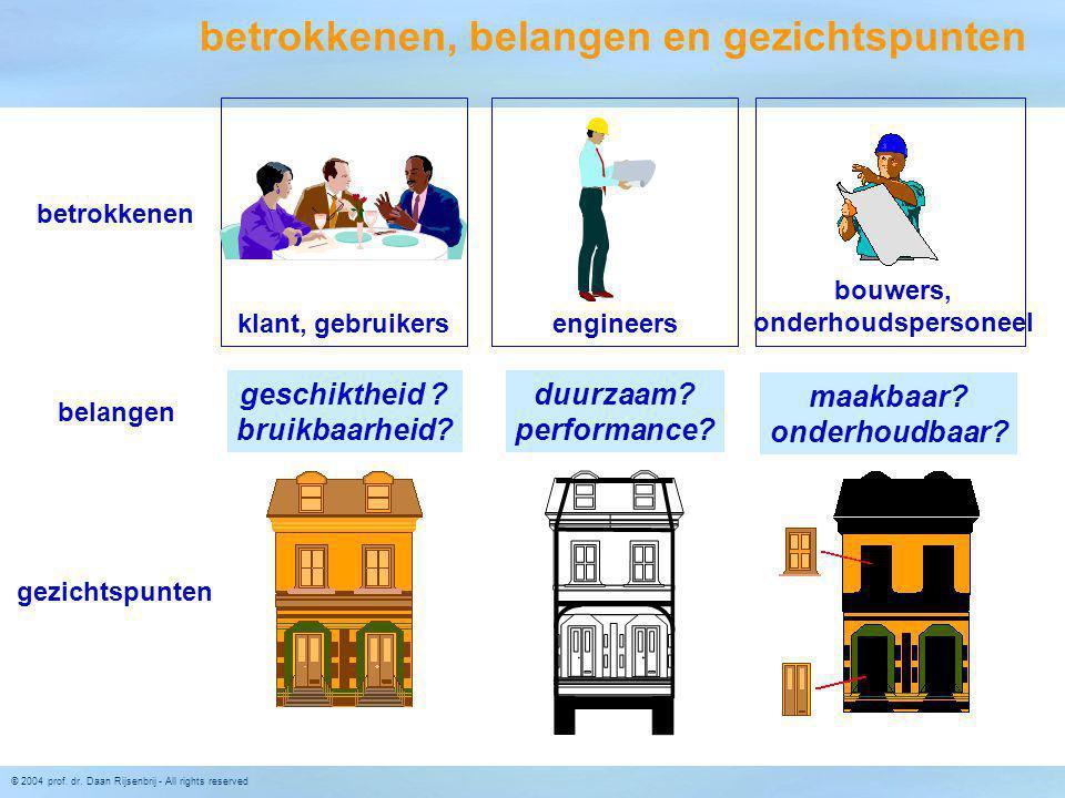 © 2004 prof. dr. Daan Rijsenbrij - All rights reserved betrokkenen, belangen en gezichtspunten geschiktheid ? bruikbaarheid? duurzaam? performance? ma
