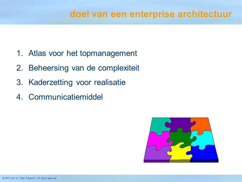 © 2004 prof. dr. Daan Rijsenbrij - All rights reserved 1.Atlas voor het topmanagement 2.Beheersing van de complexiteit 3.Kaderzetting voor realisatie