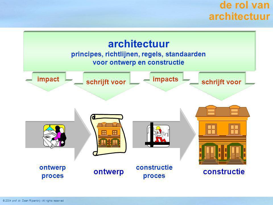 © 2004 prof. dr. Daan Rijsenbrij - All rights reserved de rol van architectuur schrijft voor architectuur principes, richtlijnen, regels, standaarden