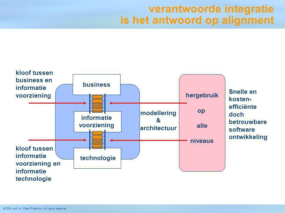 © 2004 prof. dr. Daan Rijsenbrij - All rights reserved Snelle en kosten- efficiënte doch betrouwbare software ontwikkeling kloof tussen business en in