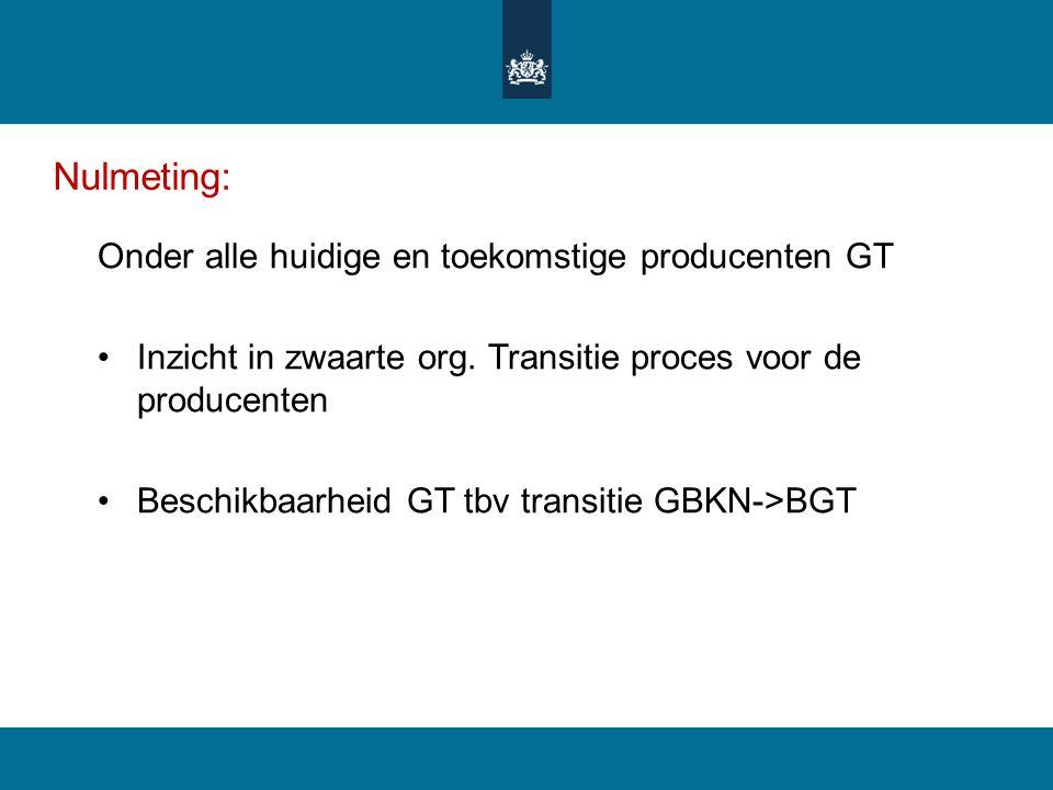 Nulmeting: Onder alle huidige en toekomstige producenten GT Inzicht in zwaarte org. Transitie proces voor de producenten Beschikbaarheid GT tbv transi