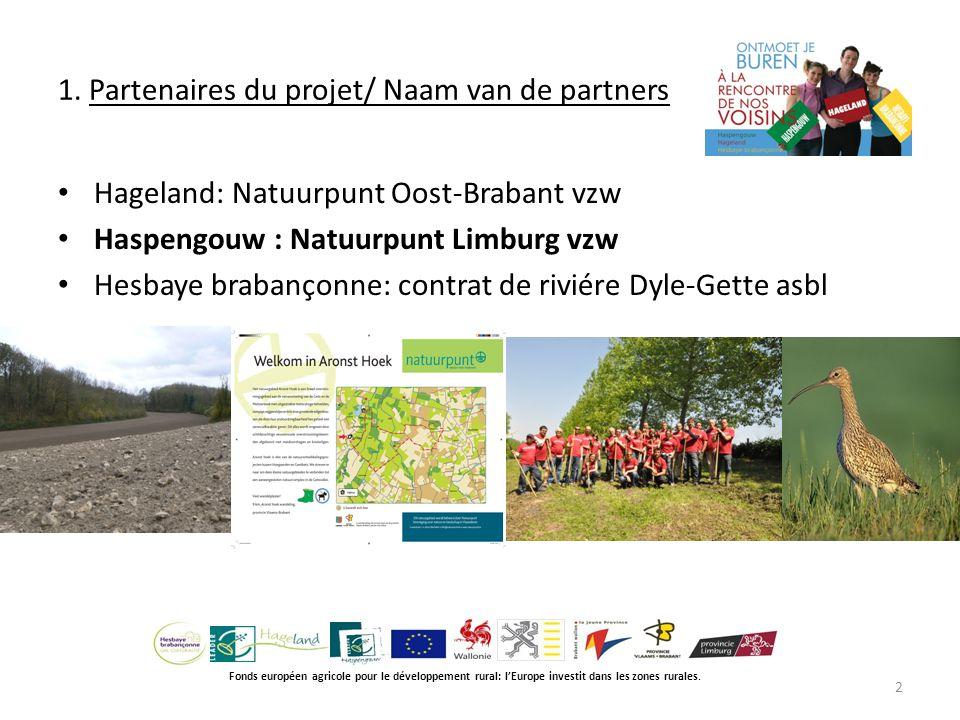 1. Partenaires du projet/ Naam van de partners Fonds européen agricole pour le développement rural: l'Europe investit dans les zones rurales. Hageland