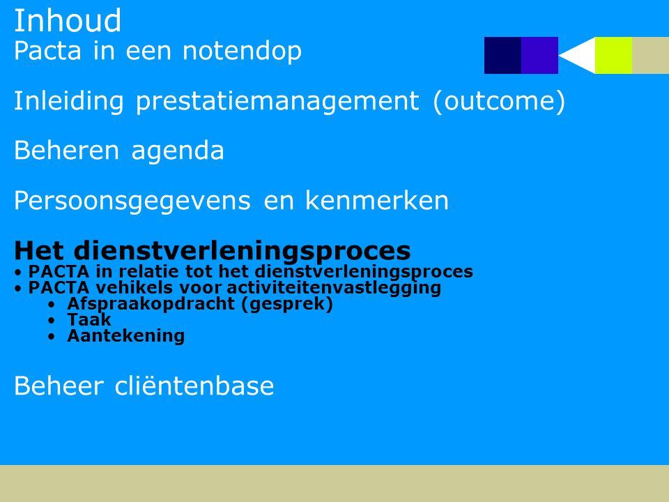 Inhoud Pacta in een notendop Inleiding prestatiemanagement (outcome) Beheren agenda Persoonsgegevens en kenmerken Het dienstverleningsproces PACTA in
