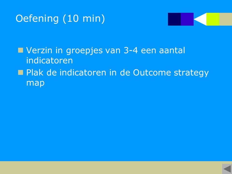 Oefening (10 min) Verzin in groepjes van 3-4 een aantal indicatoren Plak de indicatoren in de Outcome strategy map