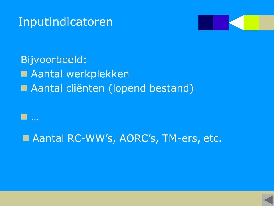 Inputindicatoren Bijvoorbeeld: Aantal werkplekken Aantal cliënten (lopend bestand) … Aantal RC-WW's, AORC's, TM-ers, etc.
