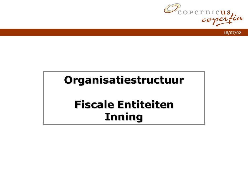 p. 1Titel van de presentatie 18/07/02 Organisatiestructuur Fiscale Entiteiten Inning