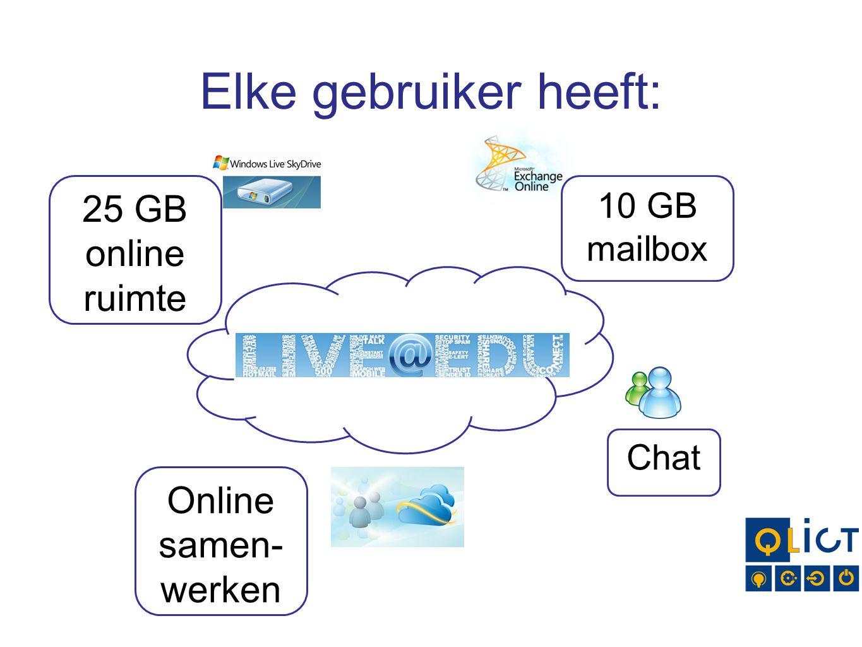 10 GB mailbox 25 GB online ruimte Online samen- werken Chat Elke gebruiker heeft: