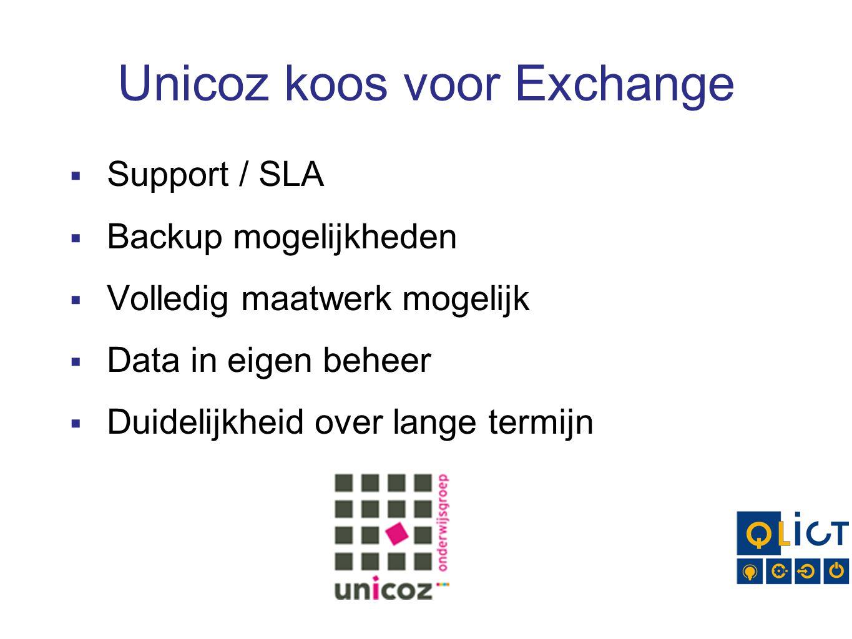 Unicoz koos voor Exchange  Support / SLA  Backup mogelijkheden  Volledig maatwerk mogelijk  Data in eigen beheer  Duidelijkheid over lange termijn