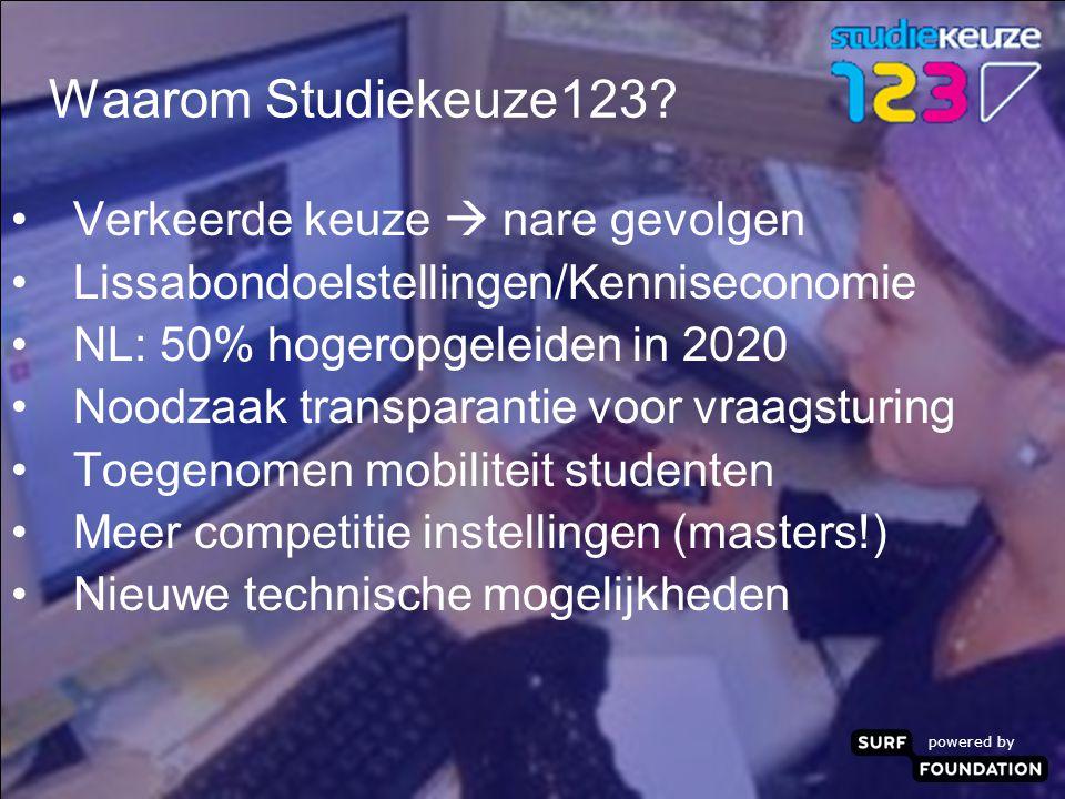 powered by Waarom Studiekeuze123.