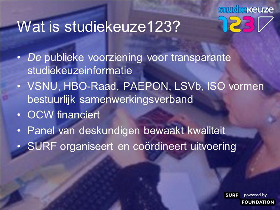 powered by Wat is studiekeuze123.