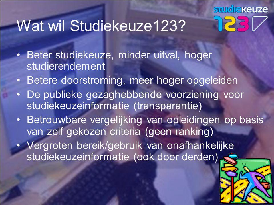 powered by Wat wil Studiekeuze123.