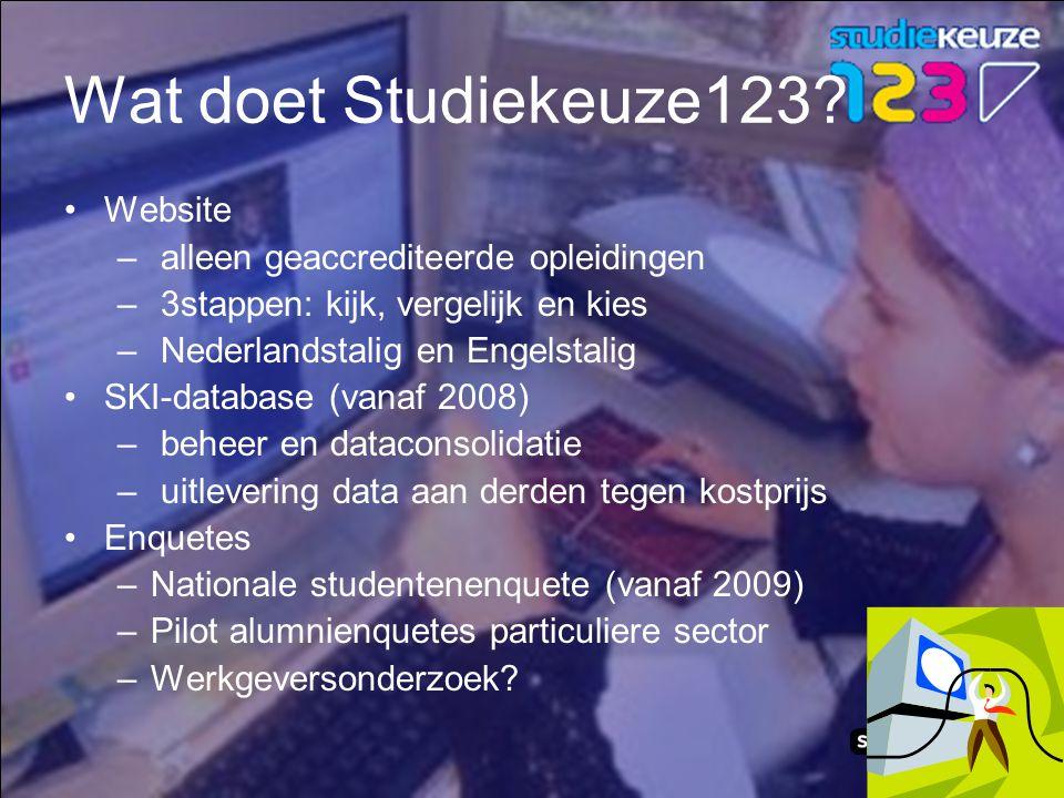 powered by Wat doet Studiekeuze123.