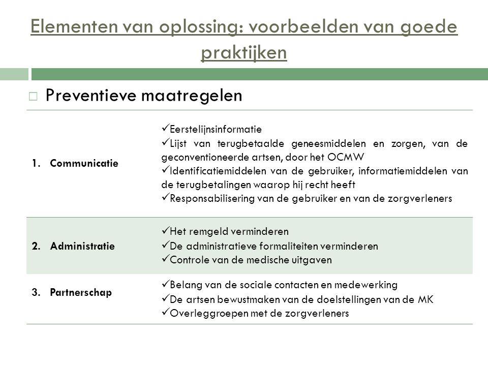 Elementen van oplossing: voorbeelden van goede praktijken  Preventieve maatregelen 1.Communicatie Eerstelijnsinformatie Lijst van terugbetaalde genee