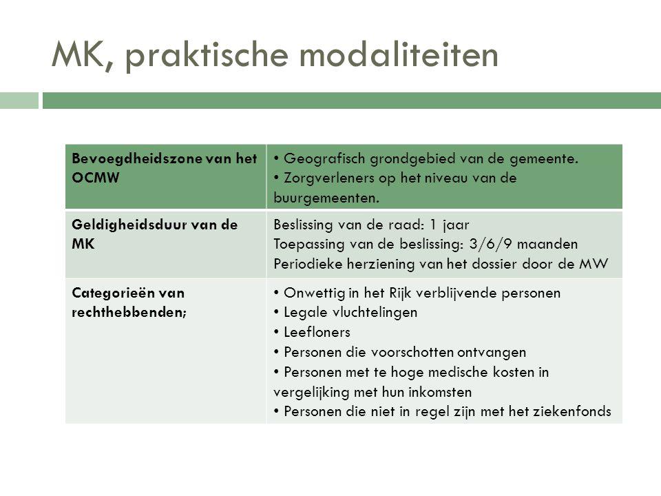 MK, praktische modaliteiten Bevoegdheidszone van het OCMW Geografisch grondgebied van de gemeente. Zorgverleners op het niveau van de buurgemeenten. G