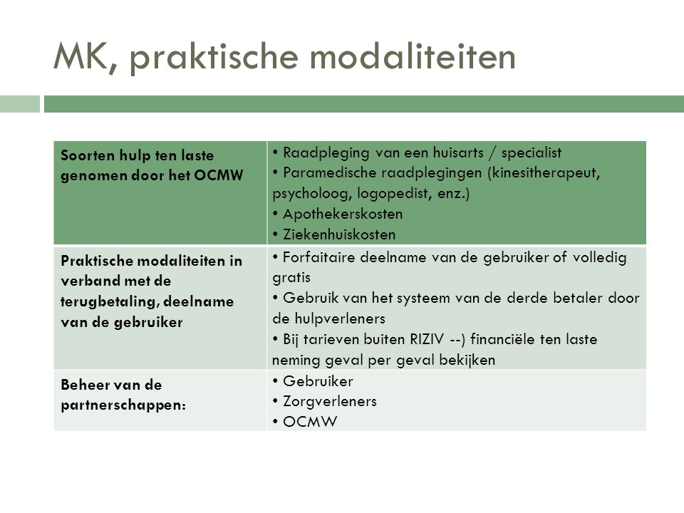 MK, praktische modaliteiten Soorten hulp ten laste genomen door het OCMW Raadpleging van een huisarts / specialist Paramedische raadplegingen (kinesit
