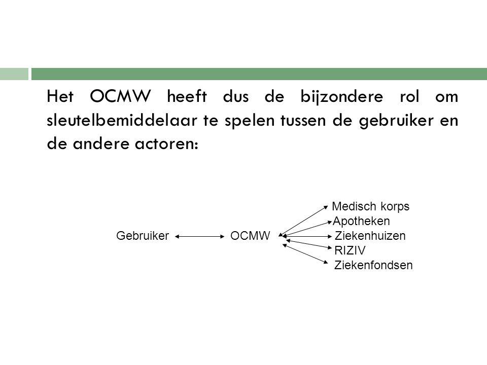 Het OCMW heeft dus de bijzondere rol om sleutelbemiddelaar te spelen tussen de gebruiker en de andere actoren: Medisch korps Apotheken Gebruiker OCMW