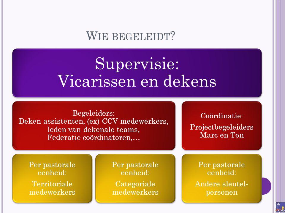 W IE BEGELEIDT ? Supervisie: Vicarissen en dekens Begeleiders: Deken assistenten, (ex) CCV medewerkers, leden van dekenale teams, Federatie coördinato