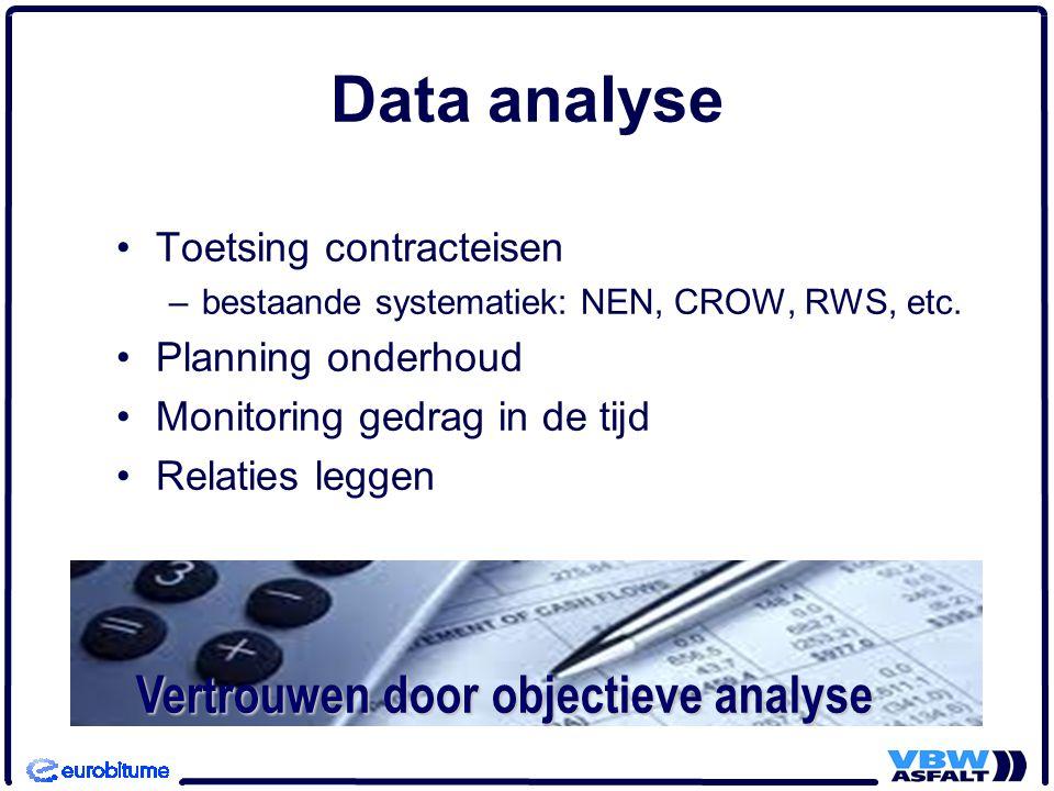 Data analyse Op verschillende niveaus - Netwerk - Trajecten/netwerkschakels - Object - Lokaal Analyse op alle niveaus benodigd