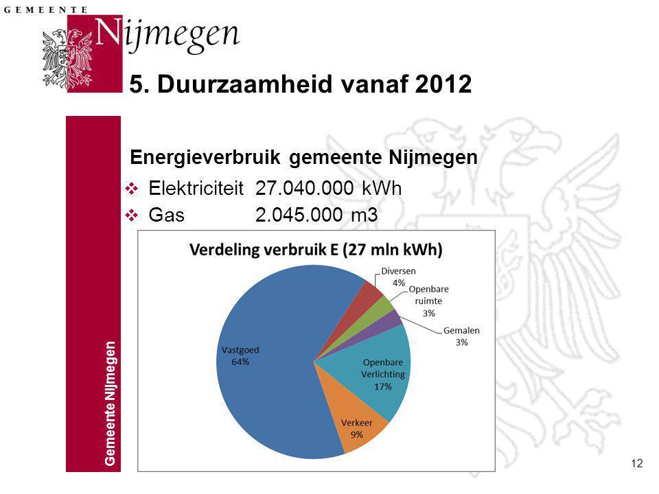 Gemeente Nijmegen 12 Energieverbruik gemeente Nijmegen v Elektriciteit 27.040.000 kWh v Gas2.045.000 m3 5. Duurzaamheid vanaf 2012