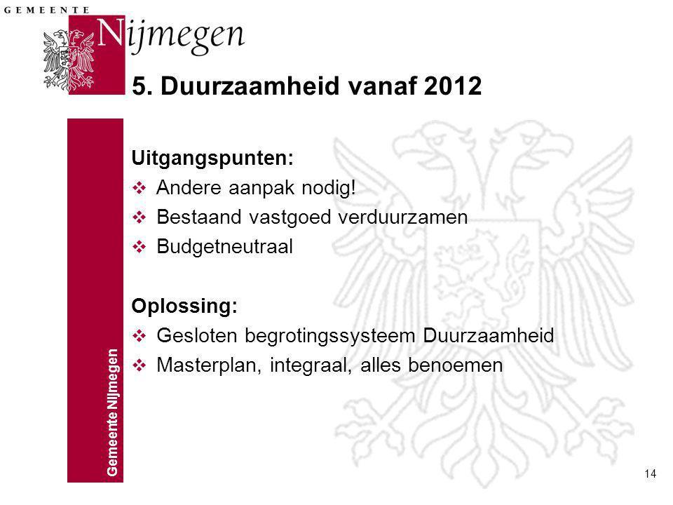 Gemeente Nijmegen 14 5. Duurzaamheid vanaf 2012 Uitgangspunten: v Andere aanpak nodig! v Bestaand vastgoed verduurzamen v Budgetneutraal Oplossing: v