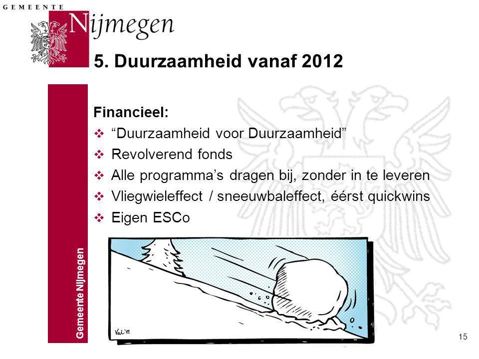 """Gemeente Nijmegen 15 5. Duurzaamheid vanaf 2012 Financieel: v """"Duurzaamheid voor Duurzaamheid"""" v Revolverend fonds v Alle programma's dragen bij, zond"""