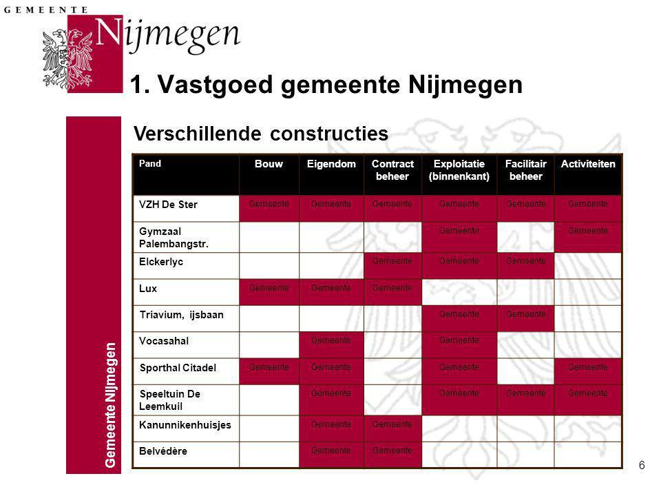 Gemeente Nijmegen 6 1.