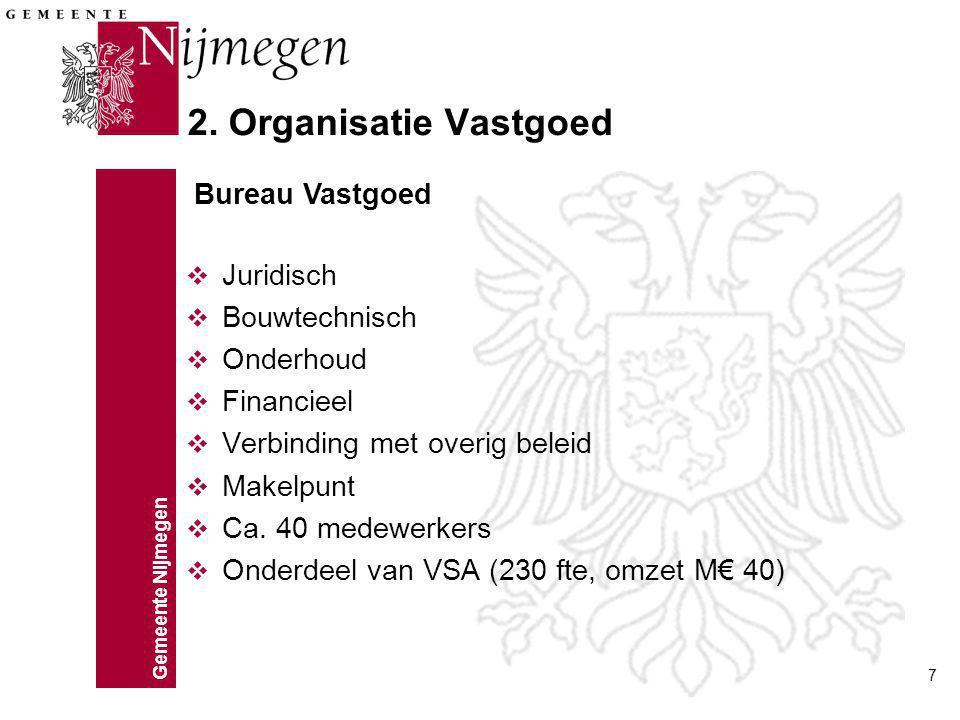 Gemeente Nijmegen 7 2. Organisatie Vastgoed v Juridisch v Bouwtechnisch v Onderhoud v Financieel v Verbinding met overig beleid v Makelpunt v Ca. 40 m