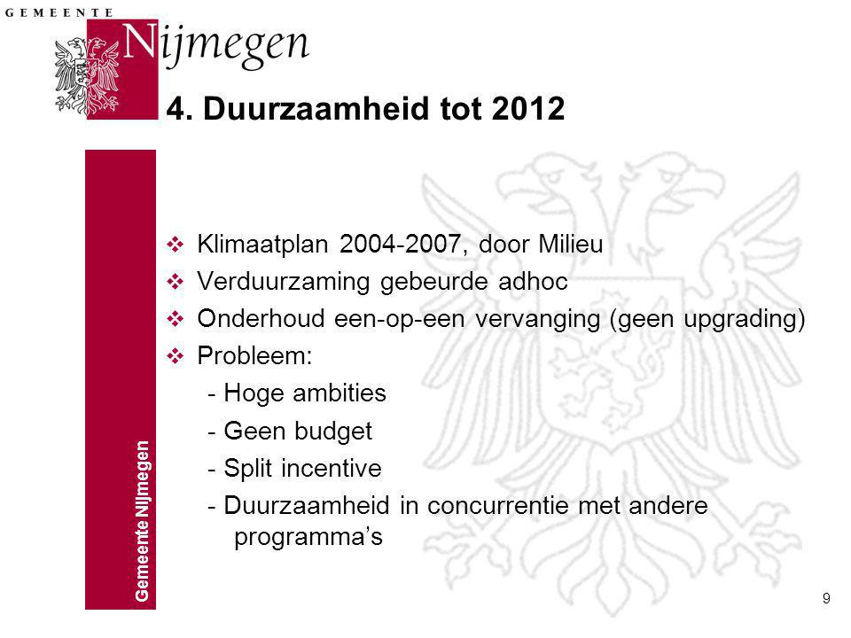 Gemeente Nijmegen 9 4. Duurzaamheid tot 2012 v Klimaatplan 2004-2007, door Milieu v Verduurzaming gebeurde adhoc v Onderhoud een-op-een vervanging (ge