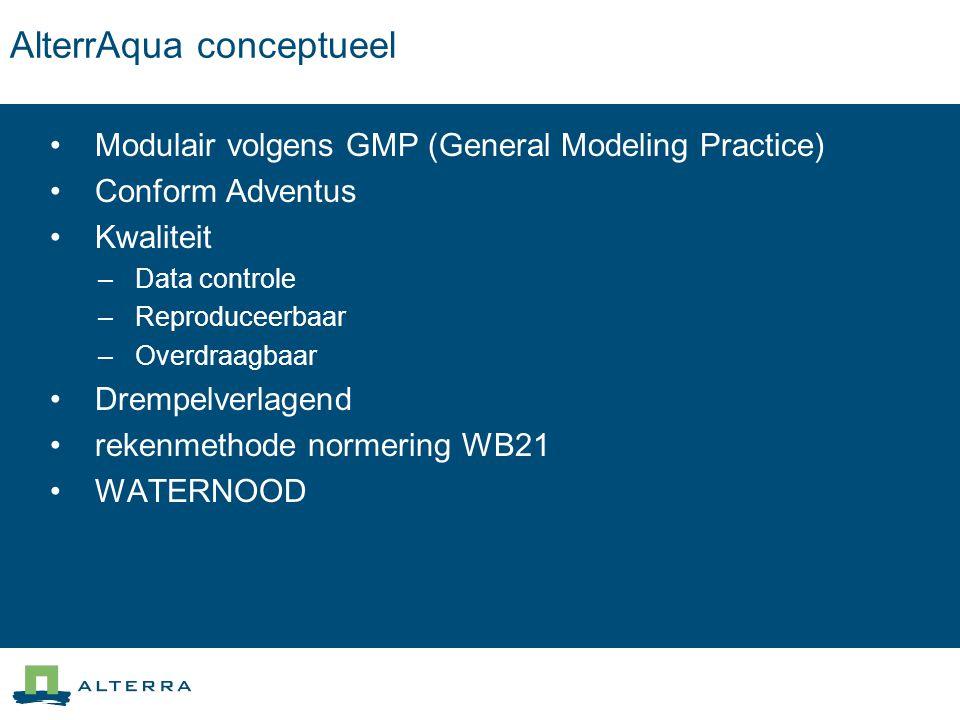 AlterrAqua conceptueel Modulair volgens GMP (General Modeling Practice) Conform Adventus Kwaliteit – Data controle – Reproduceerbaar – Overdraagbaar D