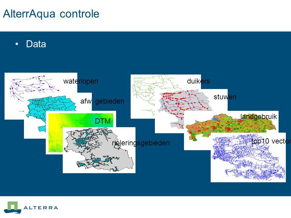 AlterrAqua controle Data waterlopen afw. gebieden DTM rioleringsgebieden duikers stuwen landgebruik top10 vector