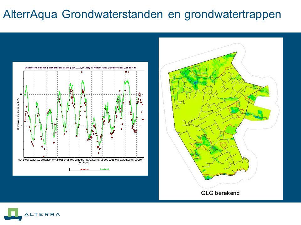 AlterrAqua Grondwaterstanden en grondwatertrappen