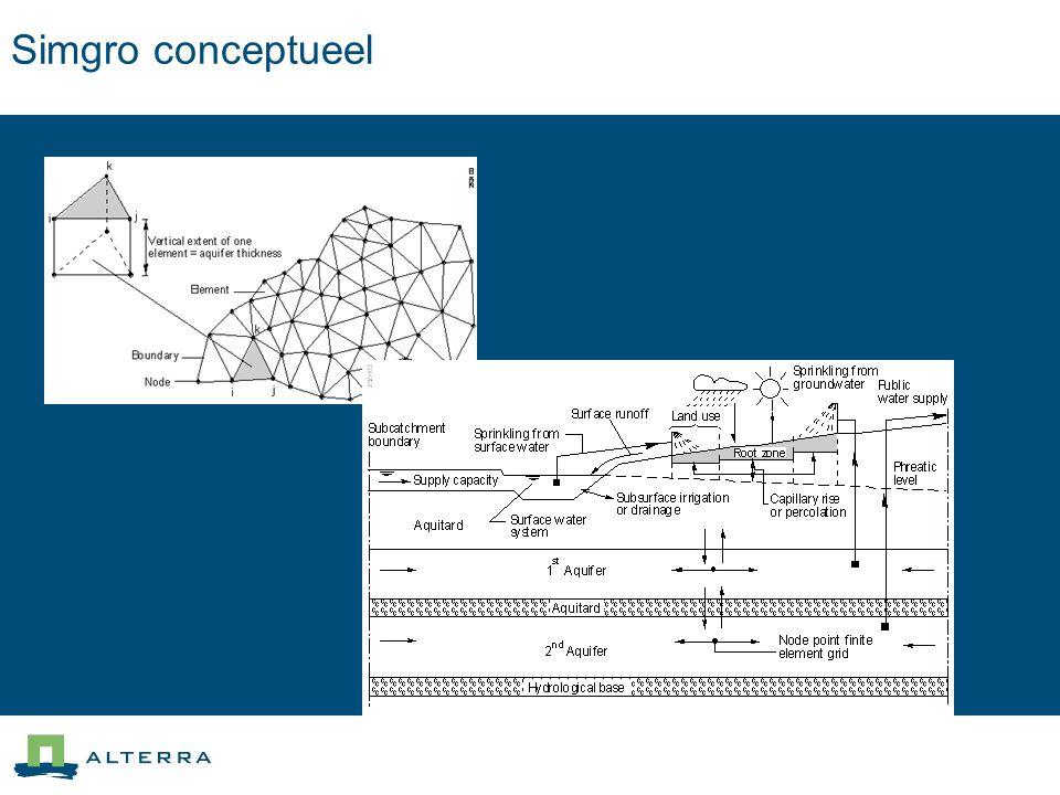 AlterrAqua controle Geometrische controle op waterlopen: – aansluitingen – sinks – bifurcaties