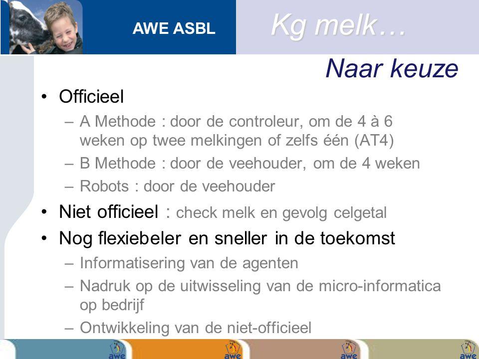AWE ASBL Kg melk… Naar keuze Officieel –A Methode : door de controleur, om de 4 à 6 weken op twee melkingen of zelfs één (AT4) –B Methode : door de ve