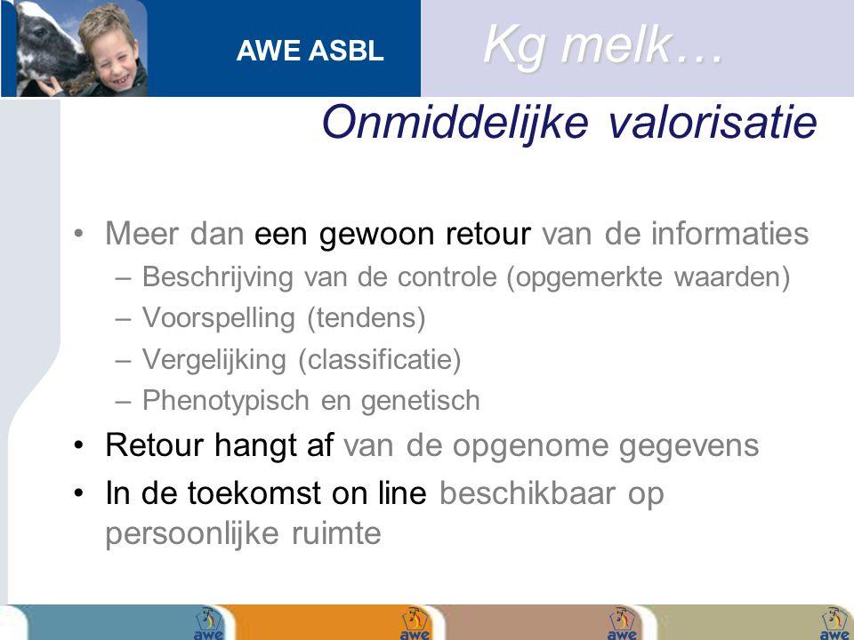 AWE ASBL Onmiddelijke valorisatie Meer dan een gewoon retour van de informaties –Beschrijving van de controle (opgemerkte waarden) –Voorspelling (tend