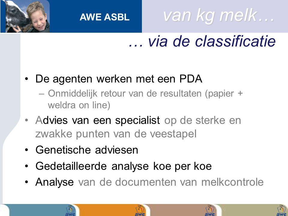AWE ASBL De agenten werken met een PDA –Onmiddelijk retour van de resultaten (papier + weldra on line) Advies van een specialist op de sterke en zwakk