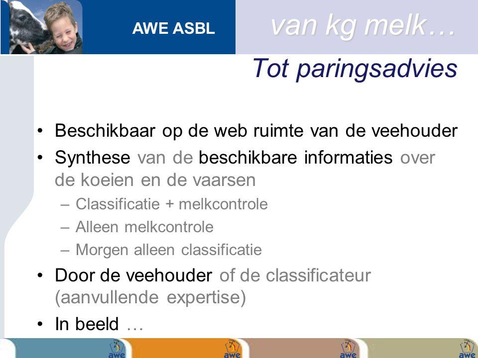 AWE ASBL Tot paringsadvies Beschikbaar op de web ruimte van de veehouder Synthese van de beschikbare informaties over de koeien en de vaarsen –Classif