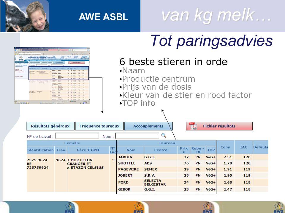 AWE ASBL Tot paringsadvies 6 beste stieren in orde Naam Productie centrum Prijs van de dosis Kleur van de stier en rood factor TOP info van kg melk…