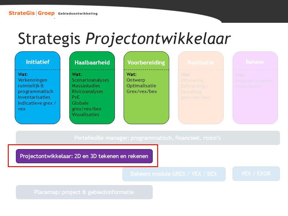 Strategis Projectontwikkelaar Initiatief HaalbaarheidVoorbereidingRealisatie Beheer Wat: Verkenningen ruimtelijk & programmatisch Inventarisaties Indi