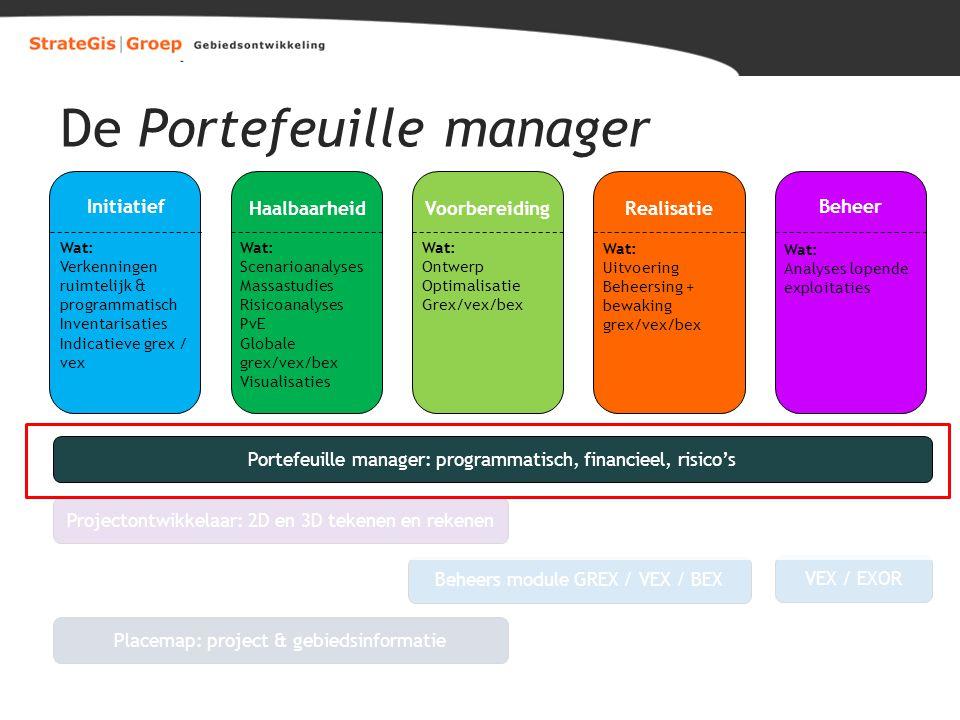 De Portefeuille manager Initiatief HaalbaarheidVoorbereidingRealisatie Beheer Wat: Verkenningen ruimtelijk & programmatisch Inventarisaties Indicatiev