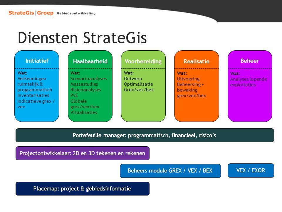 Diensten StrateGis Initiatief HaalbaarheidVoorbereidingRealisatie Beheer Wat: Verkenningen ruimtelijk & programmatisch Inventarisaties Indicatieve gre