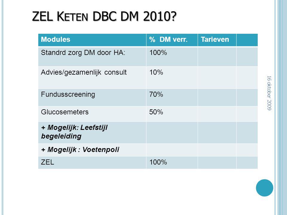 ZEL K ETEN DBC DM 2010? Modules% DM verr.Tarieven Standrd zorg DM door HA:100% Advies/gezamenlijk consult10% Fundusscreening70% Glucosemeters50% + Mog